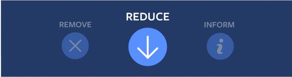 Remove, Reduce, Inform Facebook